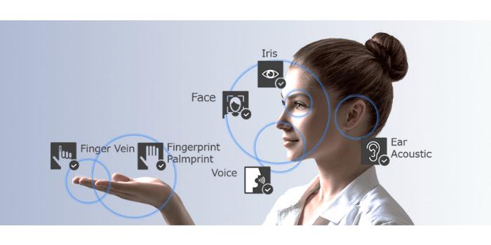 Tecnología de autenticación biométrica